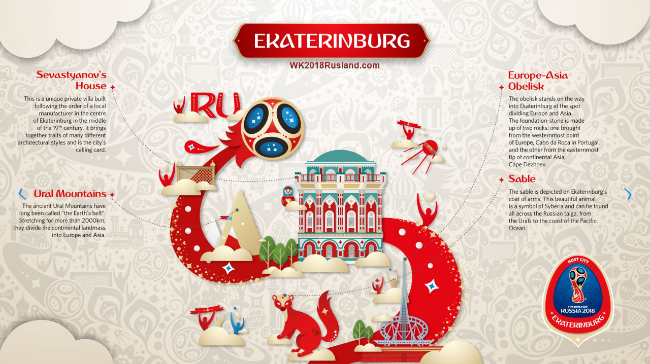 Jekaterinenburg - culturele afbeelding