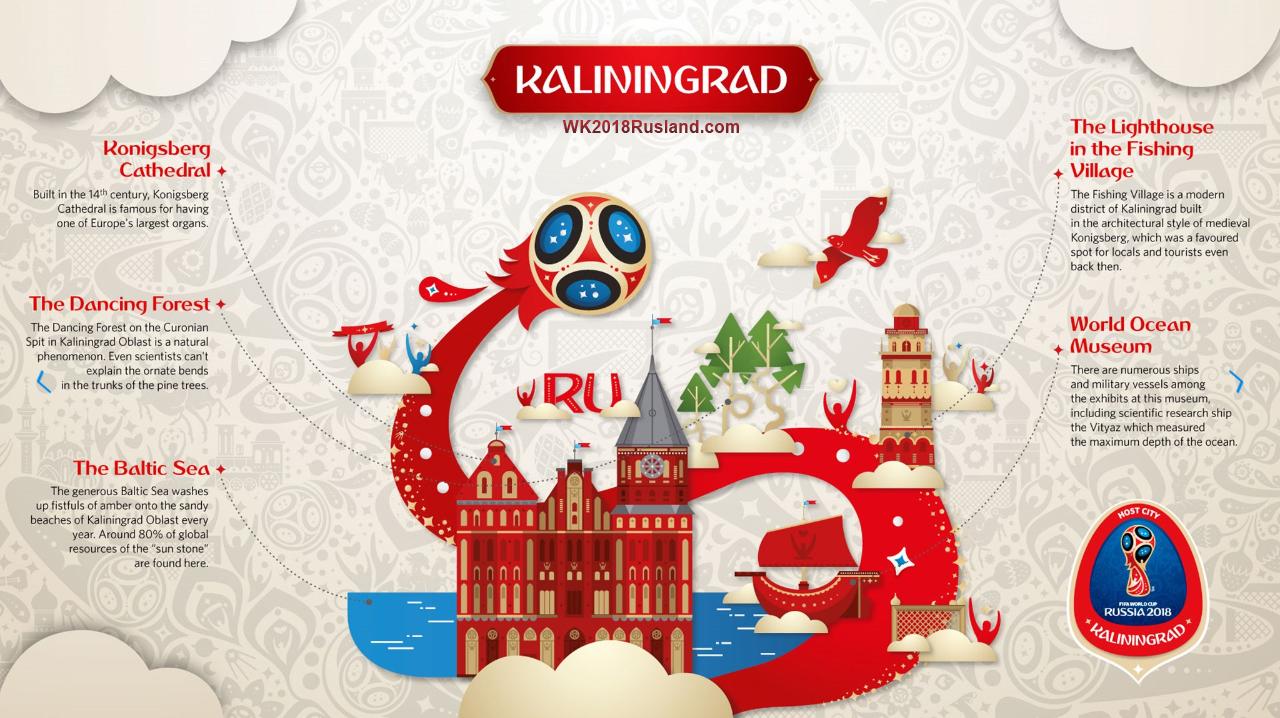 Kaliningrad - culturele afbeelding