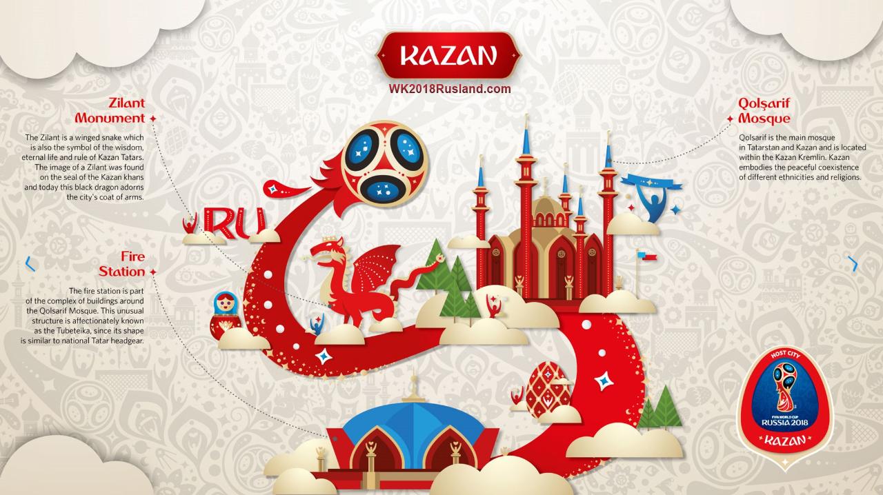 Kazan - culturele afbeelding