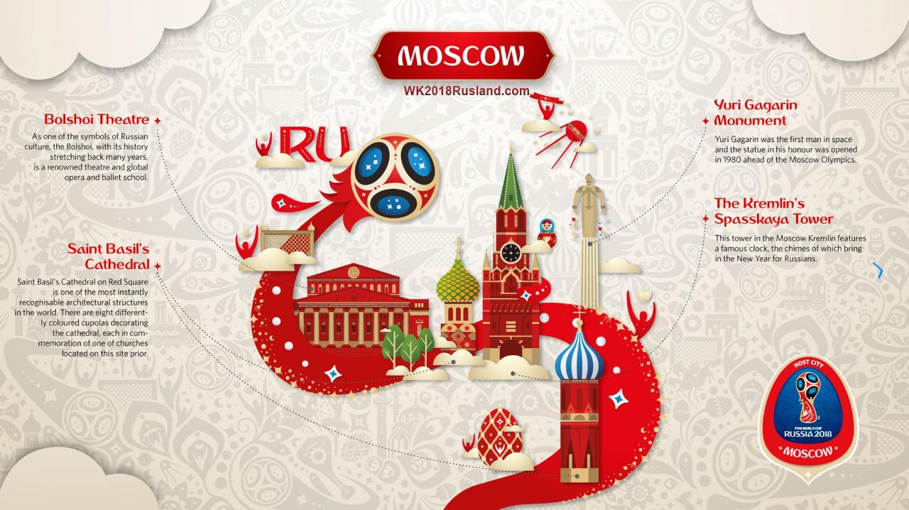 Moskou - culturele afbeelding