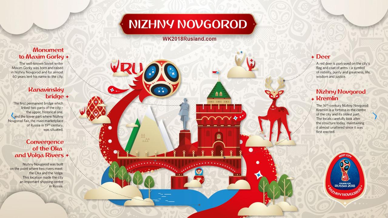 Nizhny Novgorod - culturele afbeelding