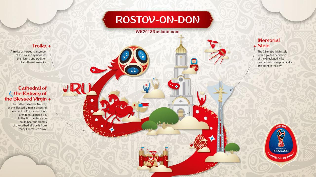 Rostov aan de Don - culturele afbeelding