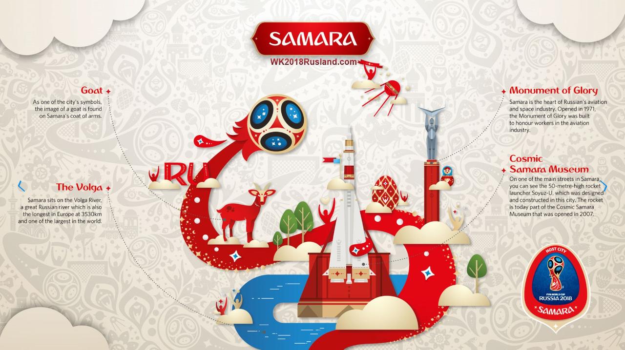 Samara - culturele afbeelding
