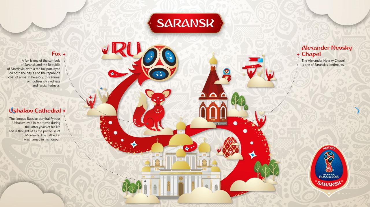 Saransk - culturele afbeelding