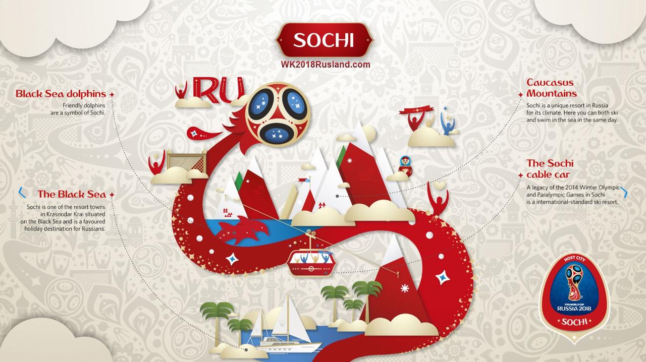 Sotsji - culturele afbeelding