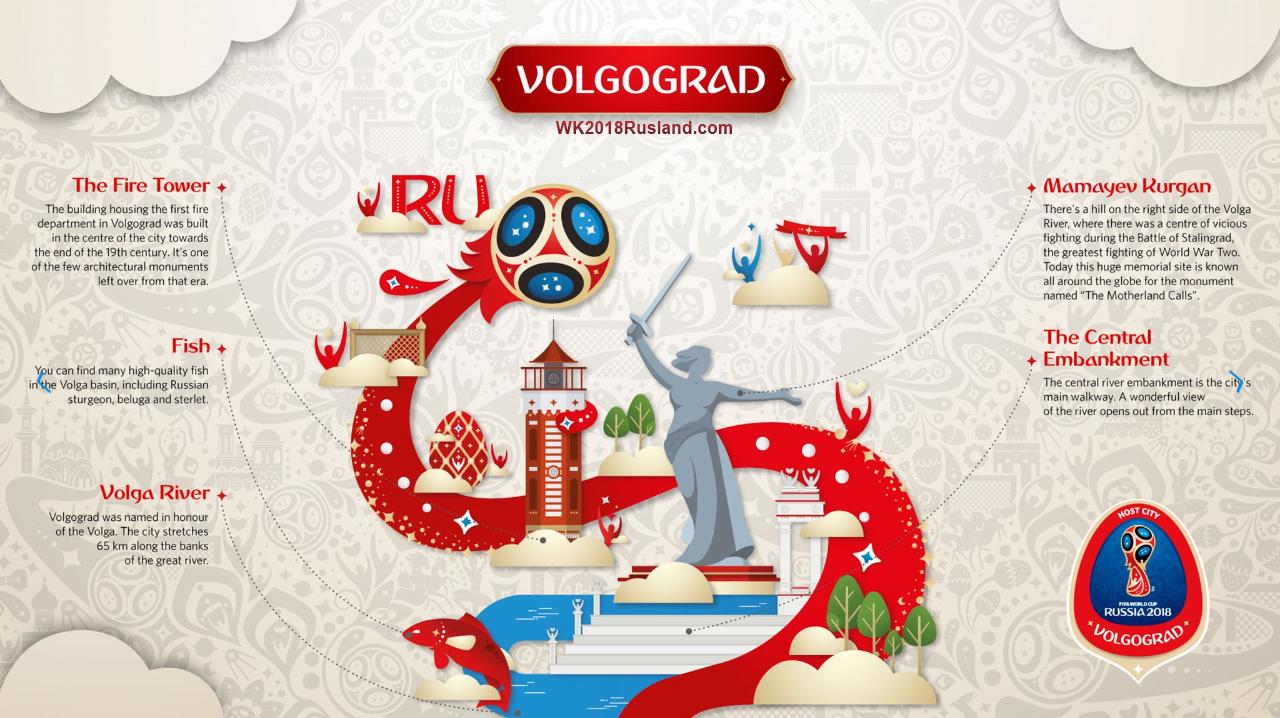 Volgograd - culturele afbeelding